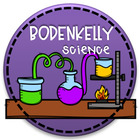 BodenKelly Science