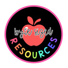 Byte Sized Resources