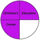 Christina's Education Corner