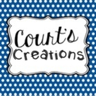 Court's Creations