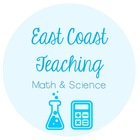 EastCoastTeaching