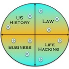 History  Law  Business  and Life Hacking