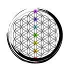 Inner Evolution