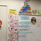 Katie Arminie Creative Teaching