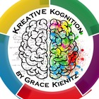 Kreative Kognition