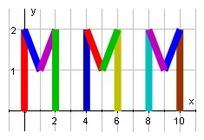 Making Math Matter MMM
