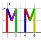 Math Matters MM