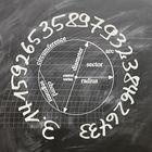 Math Synergy