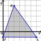 MathMUDtician