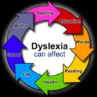 Mississippi Gulf Coast Center for Dyslexia