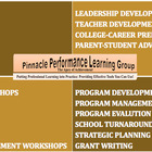 Pinnacle Performance Learning Group