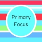 Primary Focus By DLL