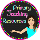 Resources by Miss R