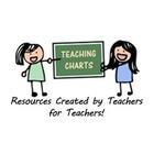 Teaching Charts