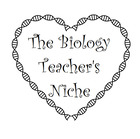 The Biology Teacher's Niche